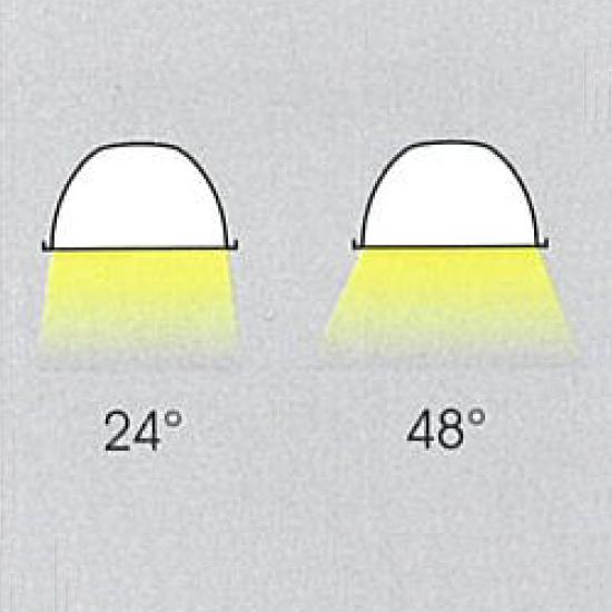 Easy Reflektor